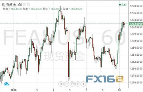 """周四(1月10日)凌晨公布的FOMC会议纪要显示,美联储官员在12月会议上升息后承认,未来政策路径""""不那么清晰"""",他们认为缺乏通胀压力,反对再次升息。"""