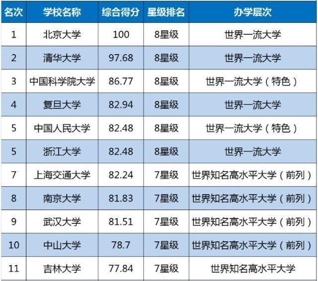 2019祛斑排行榜10强_胶原蛋白排行榜10强2019胶原蛋白品牌排名