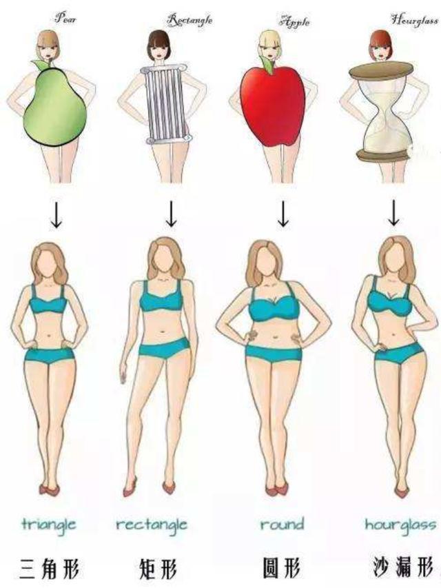 梨形身材女人的福音:穿衣记住以下四点,不减肥也能显瘦20斤!