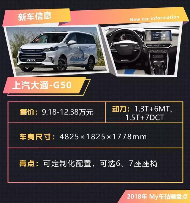 2018年盘点丨除了MPV这些七座车同样值得关注_广东快乐十分走势