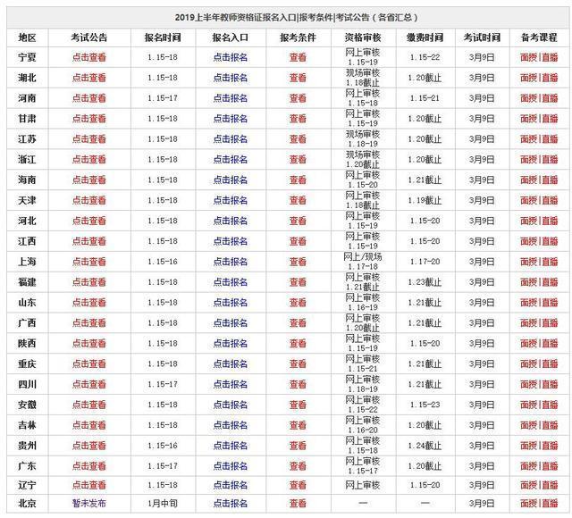 除北京外,22省教资笔试公告已出全,1月15日报名,注意事项快看