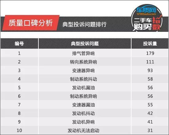 二手车购买指数:广汽本田雅阁_广东十分快乐开奖直播