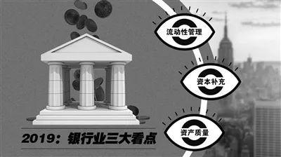 銀行業流動性管理【2019銀行業三大看點:流動性管理、資本補充、資產質量】