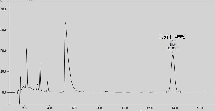 高效液相色谱仪检测消毒液中对氯间二甲苯酚含量