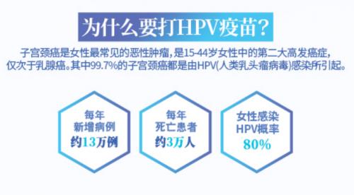 必妩@韩国HPV9吃透曾国藩价疫苗最全攻略你想知道的都在这里!,恶鬼夜总会,