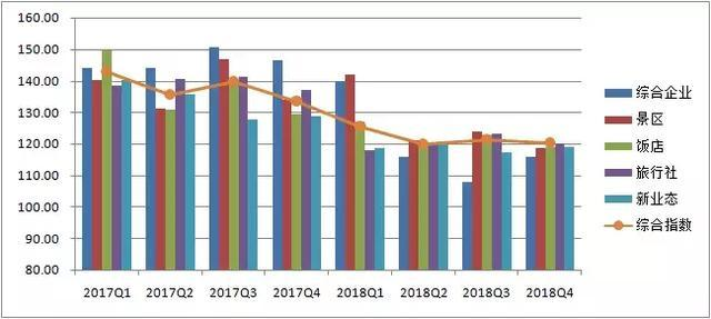 昆明市历年旅游经济总量统计_昆明市旅游地图