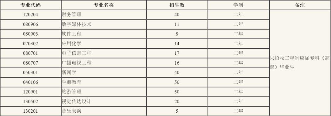 http://www.lzhmzz.com/wenhuayichan/124732.html