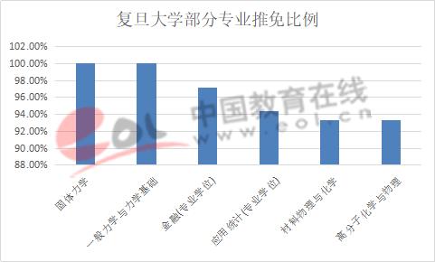 2019年全国研究生招生调查报告 三
