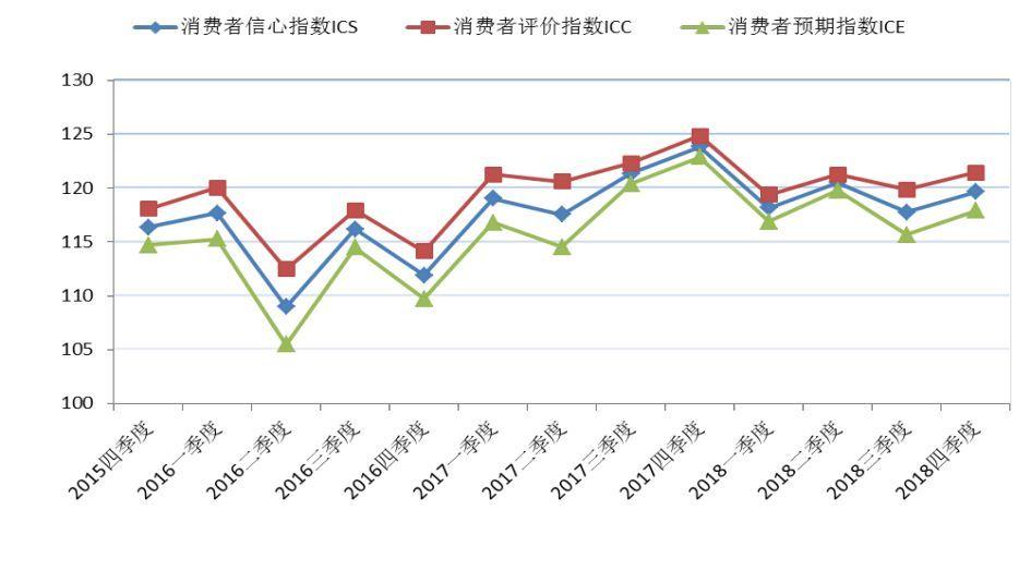 上海財經大學2018錄取分數線 [食貨微學術 | 2018年第四季度上海財經大學上海市社會經濟指數系列發布]