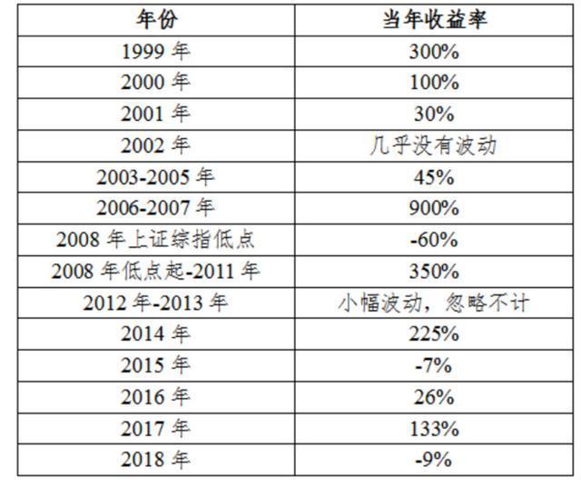 【股市分析:笃信价值,让投资进入良性循环】 股市分析