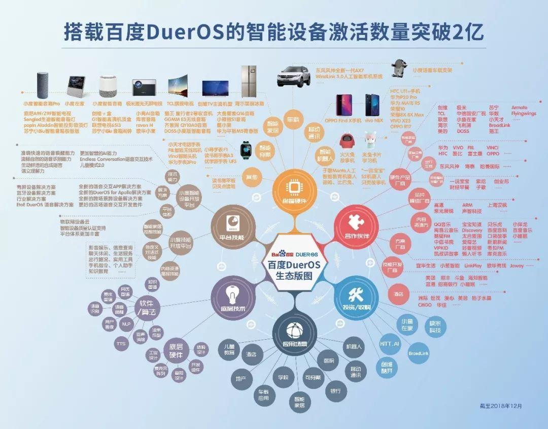 蓝牙设备市场再起波澜,对话式ai会成为行业爆发的新变量吗?图片