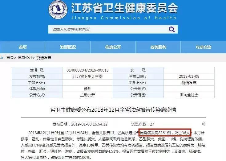 【健康】江苏省发布最新传染病疫
