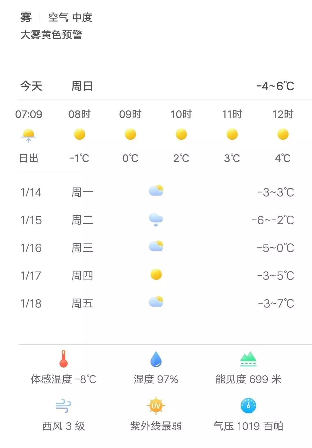 2019年1月13日(周日)烟台广播《新闻早报》(音频版)