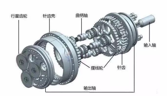 空心杯电机牌子,工业机器人的RV减速器和谐波减速器对比分析_传动