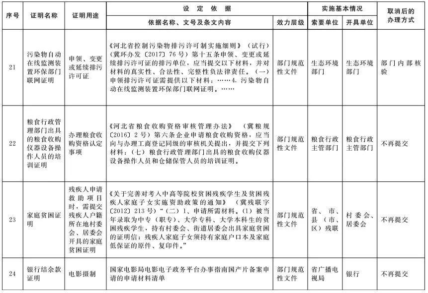 大名人口_最新发布 大名县第七次全国人口普查公报