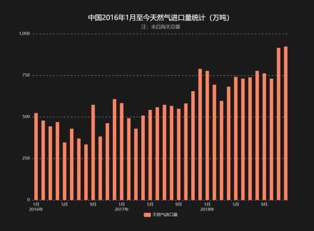 中亚天然气管道D线工程1号隧道顺利贯通_腾讯网