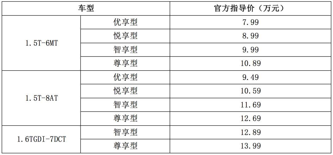 比汉兰达便宜3倍捷途X90正式上市799万元起售_凤凰彩票手机版