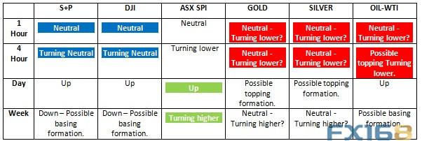 欧洲大事正在逼近 欧元、日元、澳元、黄金和原油最新交易操作策略