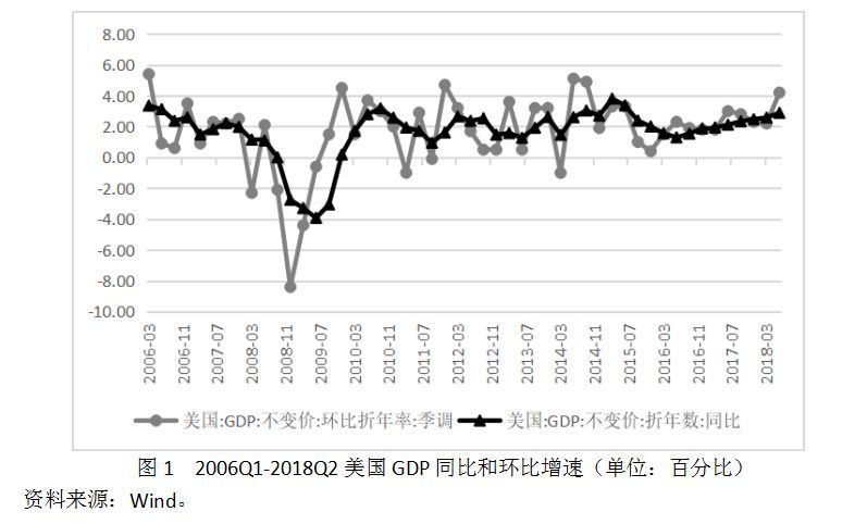 潜在gdp和实际gdp如何相等_潜在GDP(3)