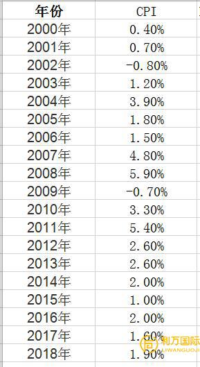 中国m2与gdp_央行论文:中国M2/GDP将趋向收敛,应珍惜正常货币政策空间
