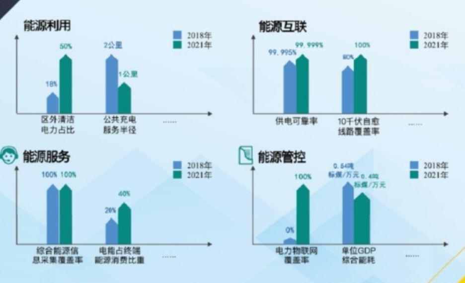 2021我国单位gdp能耗为日本的_2016年中国节能服务行业发展概况及市场现状分析(2)