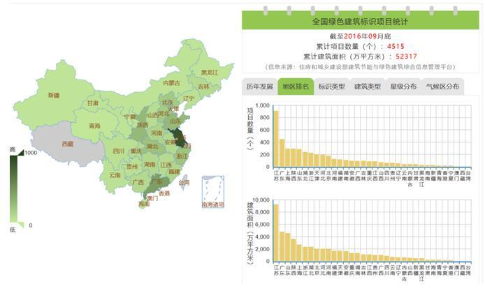 城镇人口总数_城镇人口比重图片