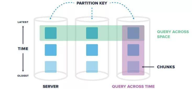 2019数据架构选型必读:1月数据库产品技术解析_Percona