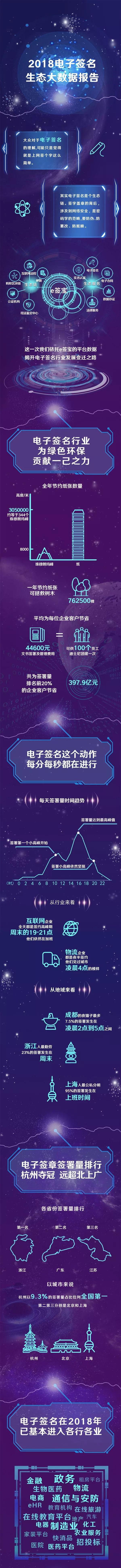 浙江人最勤劳、上海人最公私分明的特点,在这件事上被暴露了