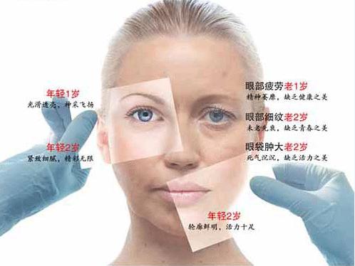 雷博学派美容专家:2020年中国美容产业将突破2500亿!