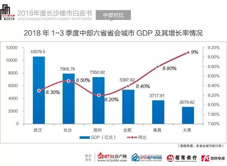 武汉人均GDP2021_武汉地铁线路图2021