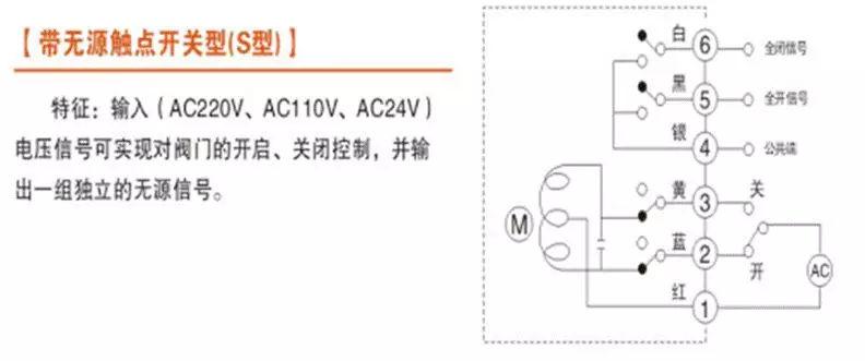 调节阀厂家解析电动阀,电动蝶阀原理与接线-公司新闻图片