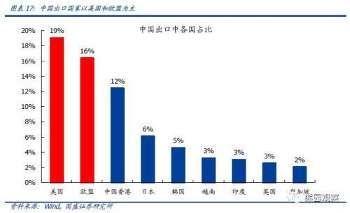2019年中国和欧盟经济总量_中国和欧盟哪个更强