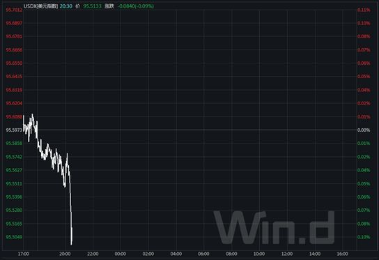 今日汇市晨报2019年1月15日:人民币中间价调升18个基点,报6.75