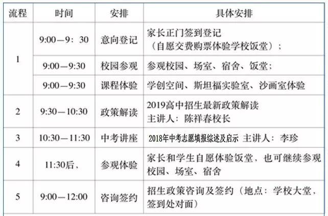 高中招生 | 广州市南武中学父母学院第六讲——走进百年南武,解读中考政策
