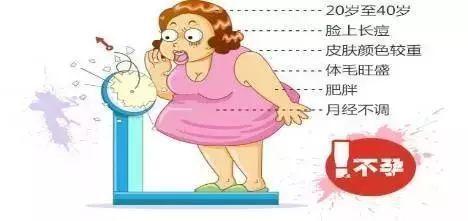 多囊卵巢综合征表现_留意!这些妇科病经常被肥胖掩盖过去_女性