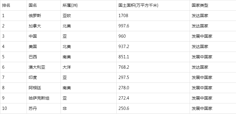日本人口世界排名_日本人口数量2018,日本人口世界排名