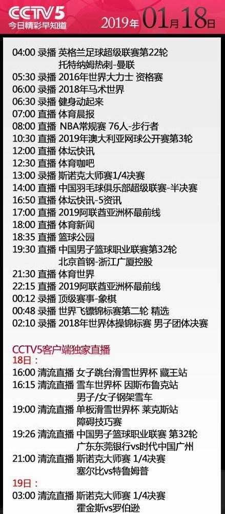 央视今日节目单 CCTV5直播NBA76人vs步行者+CBA首钢死