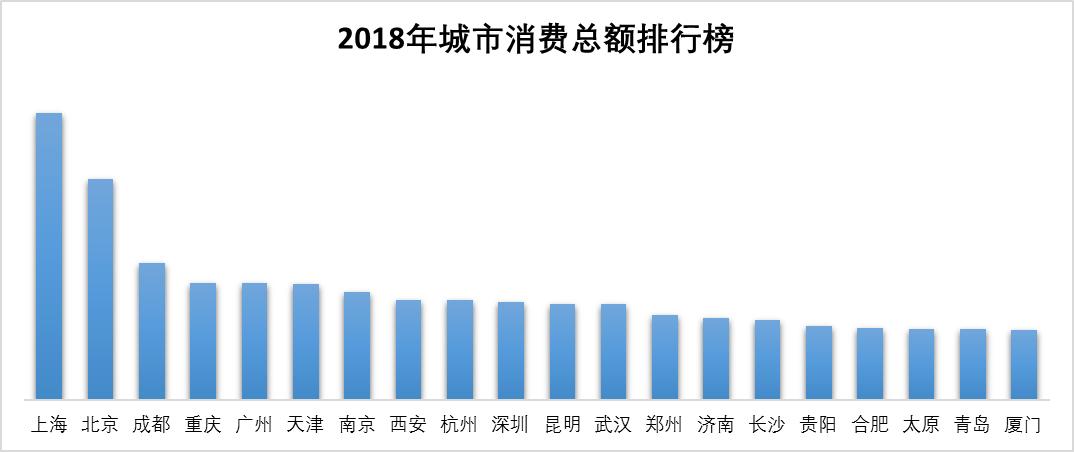 武汉人均消费_武汉人均工资