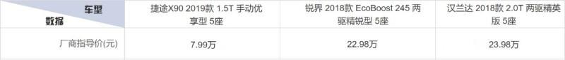 账面数据媲美汉兰达锐界捷途X90想干一票大的?_七星彩走势图带连