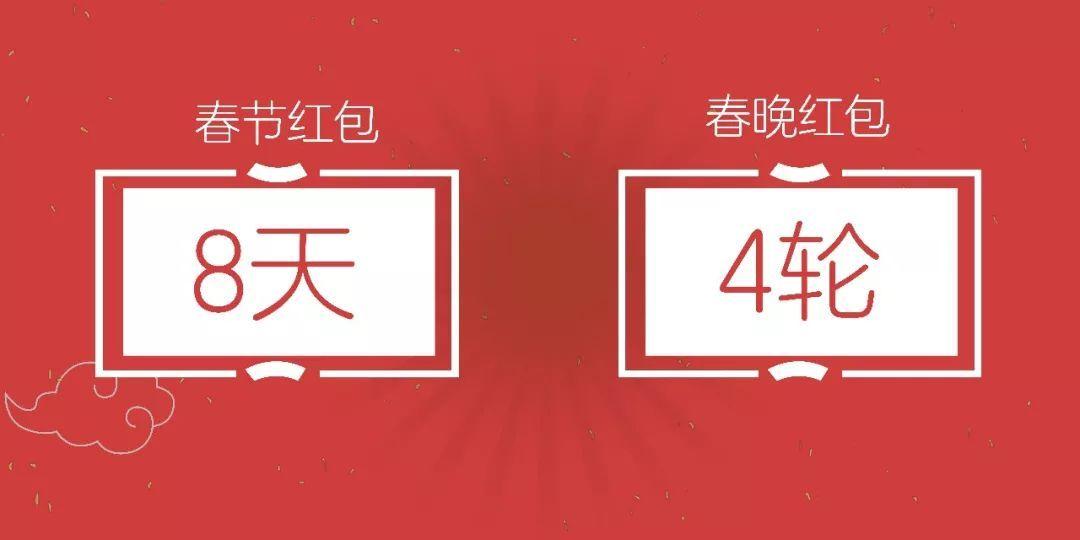 史无前例 2019年央视春晚红包定了 支付宝微信被取代
