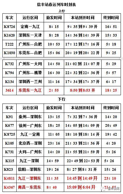 春运期间,信丰火车站新增多趟列车,回家过年或火车出行的请收好
