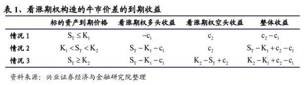 http://www.qwican.com/caijingjingji/639742.html