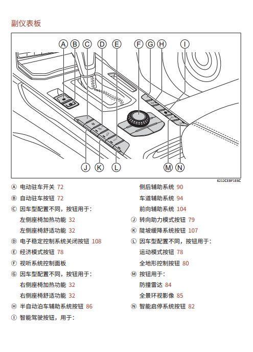 生生不息的长城汽车全新WEYVV5申报图曝光_广东快乐十分开奖