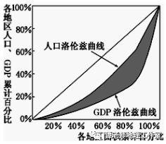 河北人口和安徽GDP_今年GDP超三万亿元的城市,除了 上海市 外还将新增 北京市