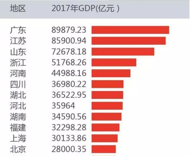 广西gdp什么时候将突破2万绎_2018年中国人均GDP将突破1万美元,突破2万美元还会远吗