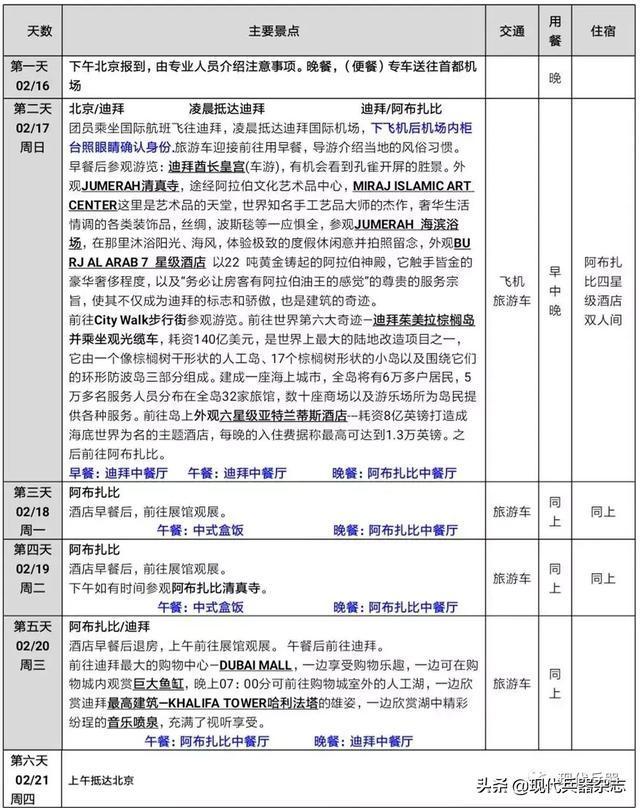 《现代兵器》杂志社邀您亲睹中国八大军工集团与世界军工巨头同台角逐