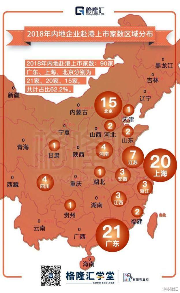 如果必须背井离乡,你会去往何方?―― 中国省市的盛衰沉浮