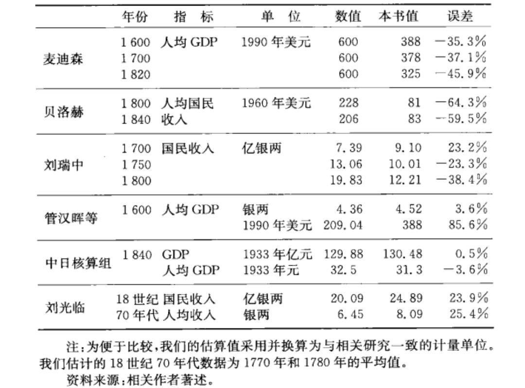 中国gdp和欧洲gdp对比_2018年欧盟 美国和中日韩三国GDP对比 中日韩三国GDP总量已与美国