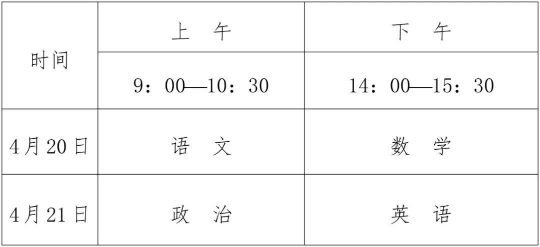关于做好四川2019年普通高校高水平艺术团、高水平运动队招生工作的通知
