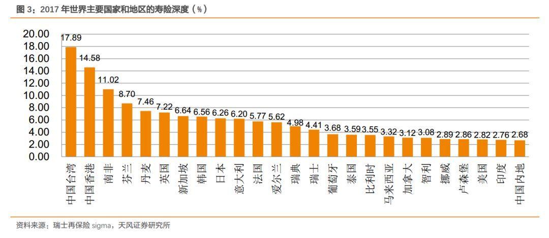 gdp增长因素_中国gdp增长图